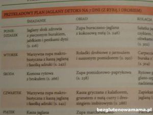 detoks 2 (1)